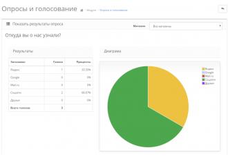 Opencart 2.x - Модуль Опросы и голосование