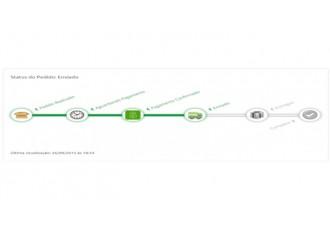 Opencart 2.x - Статус Порядка Интерактивный Монитор
