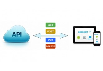 Opencart 2.x - REST API