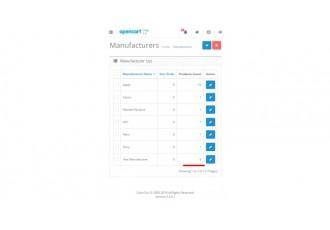 Показать Количество Продукции Производителей