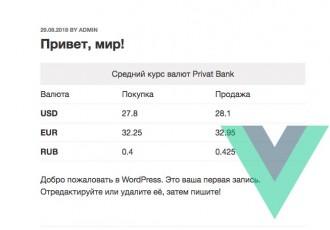 Плагин Курс Валюты Приватбанк  | Wordpress